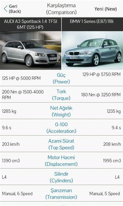 car specs android apps on play