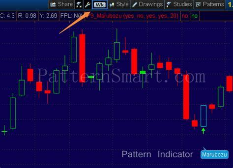 candlestick pattern thinkorswim patternsmart com marubozu candlestick pattern