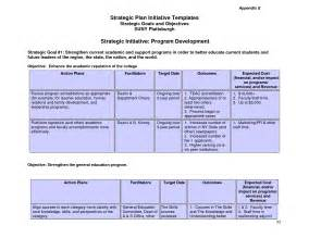 strategic plan template vnzgames