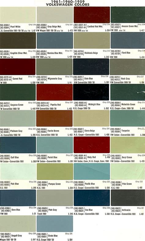 porsche color chart gallery chart exle ideas