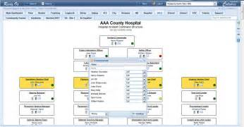 recall roster template hospital incident command system readyop