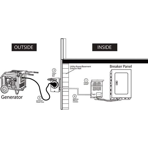 wiring diagram for reliance transfer switch wiring diagram
