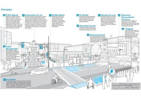 design guidelines sketch city of boston s complete street design guidelines use