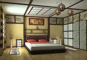 Japanese Bedroom Design Catalog Of Japanese Style Bedroom Decor And Furniture
