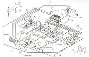 par car golf cart wiring diagram club golf cart wiring diagram mifinder co