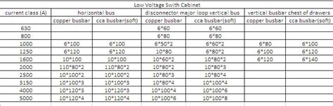 aluminium section weight calculator various size copper clad aluminum busbar cca buabar buy