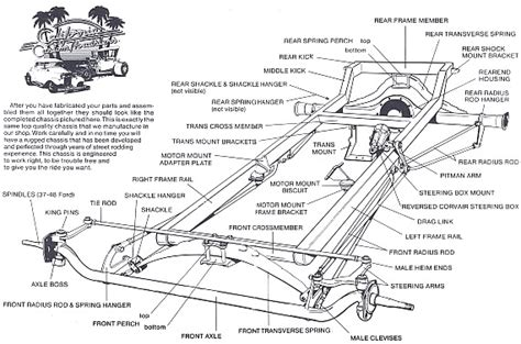 car plans image gallery model t car plans