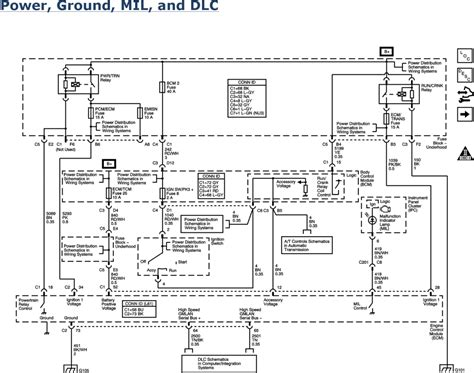 chevrolet tahoe gmt400 mk1 1992 2000 fuse box diagram engine diagram and wiring diagram 1997 saturn sl1 exhaust diagram imageresizertool