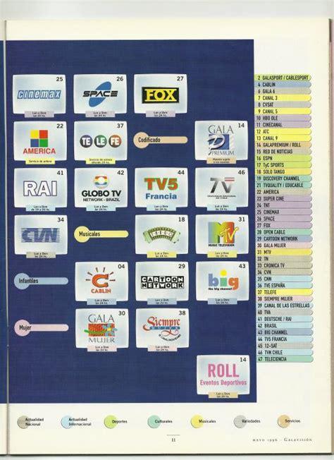 programacion galavision scans revista galavision vcc rosario de mayo de 1996