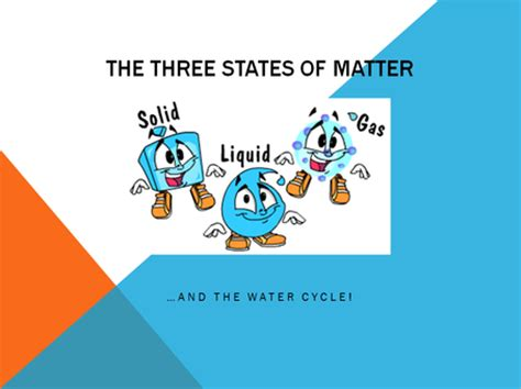 Task 2 Powerpoint Presentation Solids Liquids And Gases State Of The Presentations