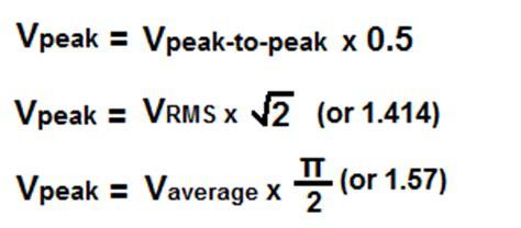 how to calculate peak voltage across resistor how to calculate peak to peak voltage across resistor 28 images digital storage oscilloscope