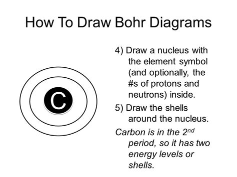 how to draw bohr diagrams the why and how of ions featuring the return of bohr