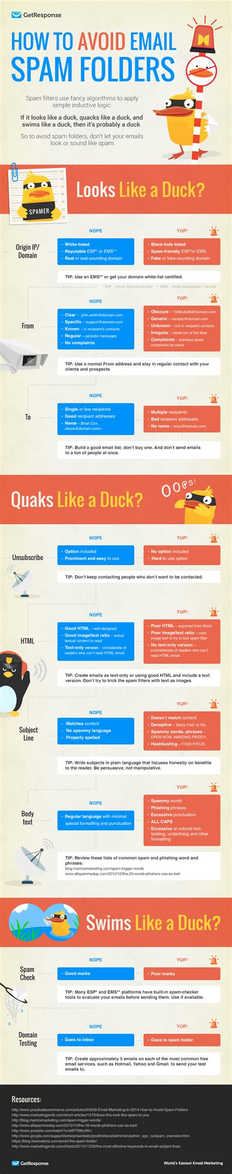 yahoo email keeps sending out spam how to avoid email spam folders infographic getresponse