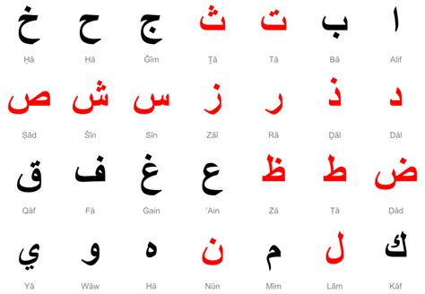 lettere in arabo teach your toddler the arabic alphabet and