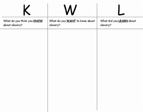 kwl template diagnostic assessment ideas give math a chance