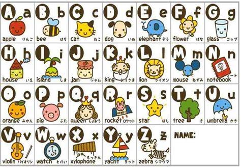 imagenes en ingles que empiecen con i abecedario en ingles y espa 241 ol alfabeto ni 241 os