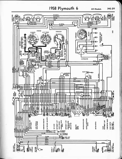 [DIAGRAM in Pictures Database] 69 Plymouth Fury Wiring