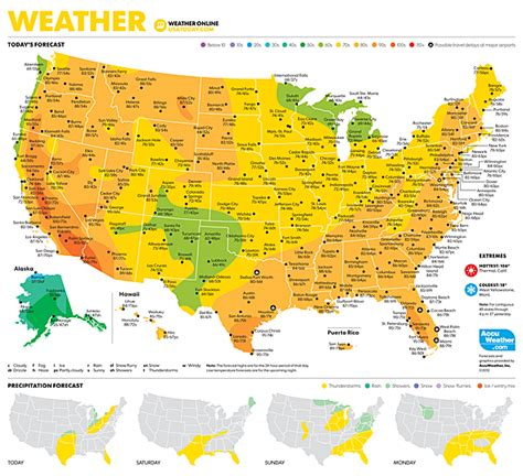 usa today temperature map accuweather announces new partnership with usa today