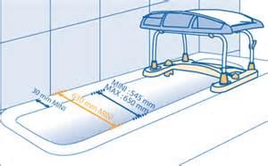 le bain et la toilette de bebe le monde de b 233 b 233