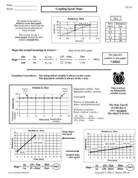 Graphing Speed Worksheet Answers by Science Graphing Worksheets Worksheets Releaseboard Free