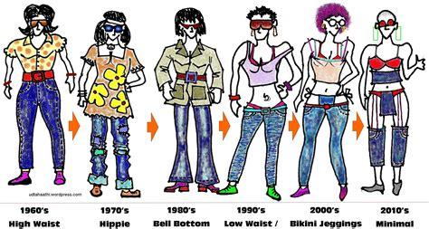 fashion illustration through the years style aeiou