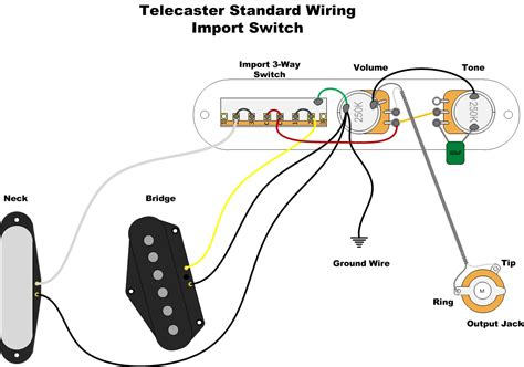 fender import switch wiring diagram 35 wiring diagram