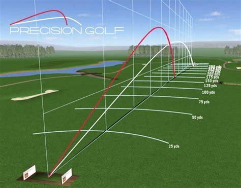 swing golf italiano le leggi sul volo della palla house of golf portale