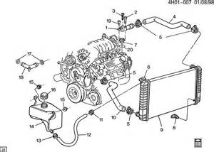Buick Lesabre Engine Diagram Cadillac 6 0 Engine Diagram Get Free Image About Wiring