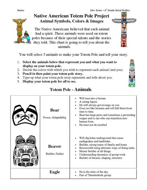 native american symbols what do they mean pinterest the world s catalog of ideas