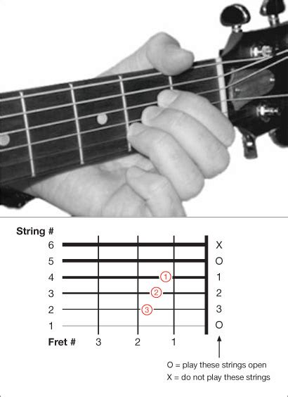 tutorial gitar untitled maliq chord lagu kunci c mejor conjunto de frases
