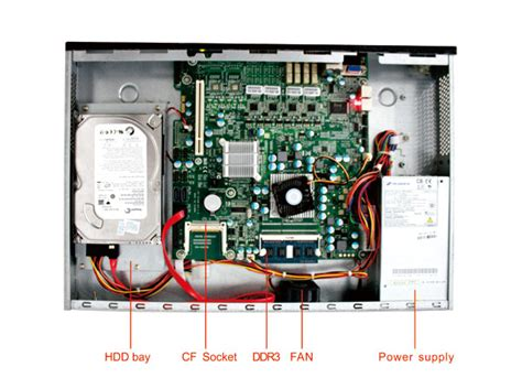 network security appliance photo image