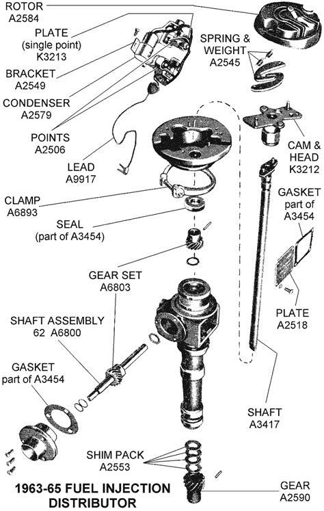 distributor diagram car engine distributor diagram wiring diagram manual