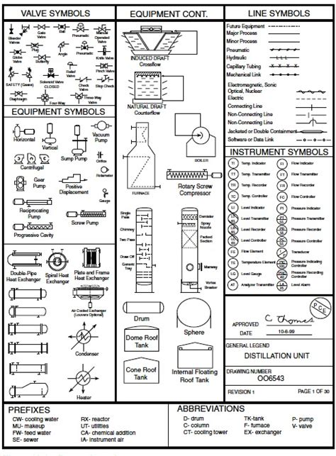 wiring diagram manual airbus shell diagram wiring diagram