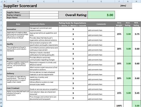 Procurement Templates Tools Vendor Scorecard Template