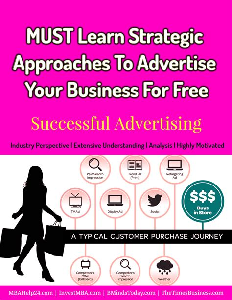 strategic approaches to advertise your business for free