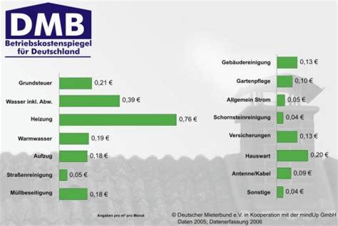 Schornsteinfeger Kosten Pro Jahr by Betriebskostenspiegel 2008 Www Schornsteinfegermeister De