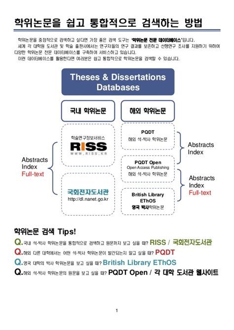theses and dissertations database thesis and dissertation database 28 images how to