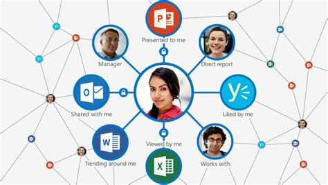 Office Graph Office Delve Discover Exactly What You Need When You Need