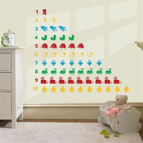 educational wall stickers children wall decals 2017 grasscloth wallpaper