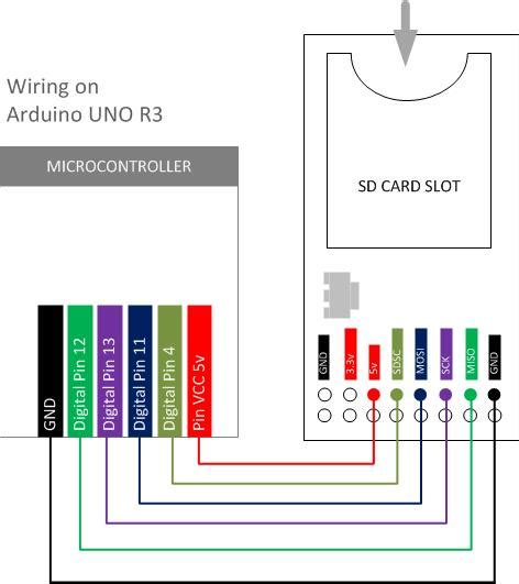 wiring data reading with sd card module 14core
