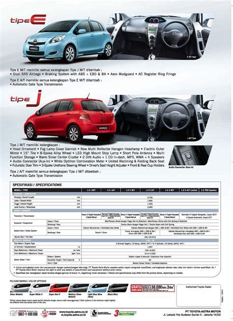 Tank Cover Mobil All New Yaris Trd harga mobil agya matic di depok auto design tech