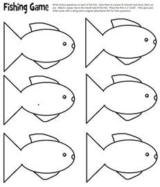 Fishing Template by Reviewing By Fishing Layers Of Learning