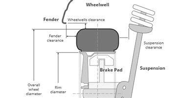 chevrolet hhr  wheel tire sizes pcd offset  rims specs wheel sizecom  hhr