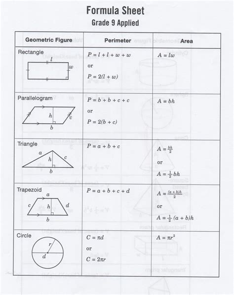 area formula formulas for math area images