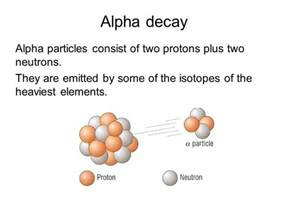 Two Protons And Two Neutrons Edexcel Igcse Certificate In Physics 7 1 Atoms And