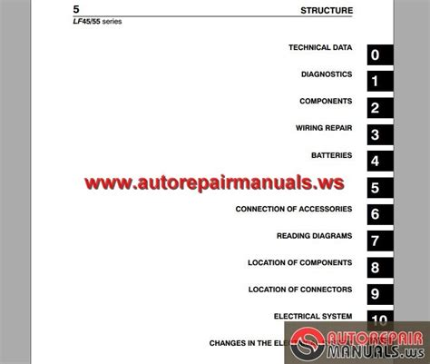 daf lf45 lf55 electrical wiring diagram auto repair