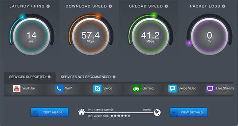 speedt test speed test review and info darbi