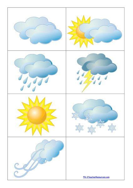 Free Weather Chart Clipart 50