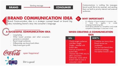 a brand strategist s note brand and communication concepts easily explained with drawings books ym3 brand communications hieu ngoc ha