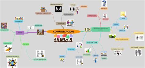 imagenes de mapas mentales sobre la comunicacion mapa mental 168 comunicaci 211 n empresarial 168 diversidad de tema